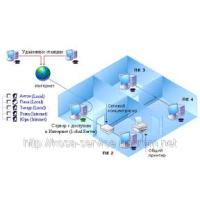 Настройка локальной сети 3-5